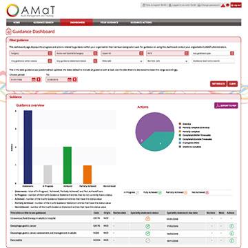 AMaT Guidance Dashboard screenshot